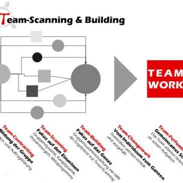 Team-Scanning & Building