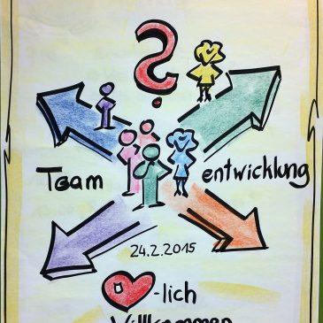 Teamentwicklung in bewegten Zeiten