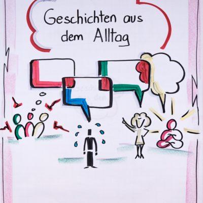 Kreative Teamentwicklung, pro mente Jugend, blue.box